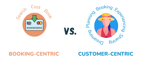 Booking vs Customer-centric_blog asset 600x250.png