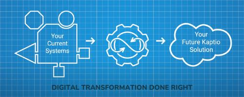 Digital Transformation blog illustration small .png